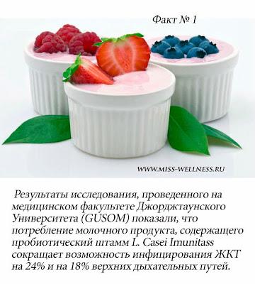 интересные факты о йогурте 1