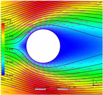Моделирование процесса гальванического покрытия electromagnetics@cfx. Движение жидкости – детально.