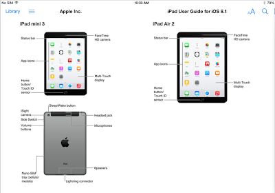 Apple iPad Air2とiPad mini3