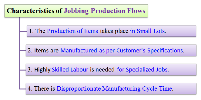 features of jobbing production flows