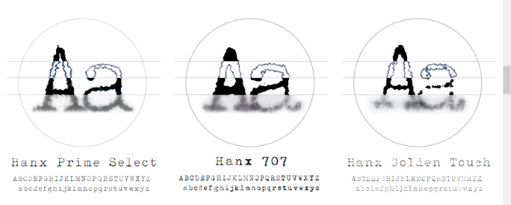 Hanx Writer: Sensasi Mesin Tik pada Tablet (Ekslusif untuk iPad)