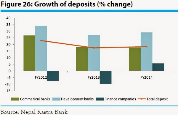 deposit mobilization in banks Abstract this study examines the impact of target deposit, unethical practices  and employees' dissatisfaction in nigerian banking sector the study revealed  that.