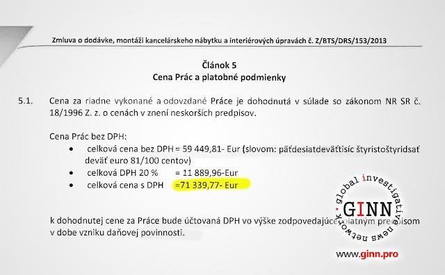 Zmluva nábytok, strana 3, Letisko Bratislava