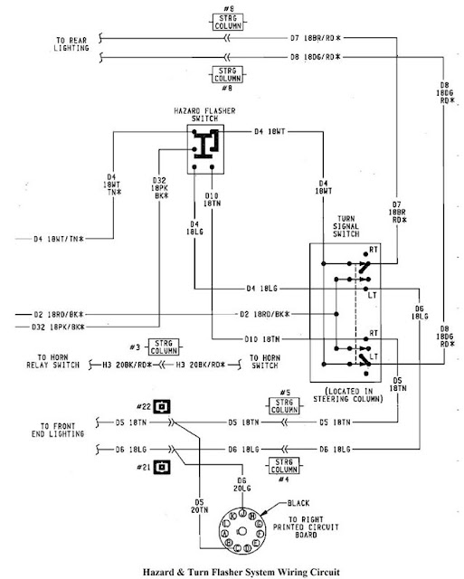 help me interior wiring dodgetalk dodge car forums wire up cruise on my 81 d150 i found it fairly clear heres a couple more diagrams the 1 might help you test the wires and turn and hazard switches