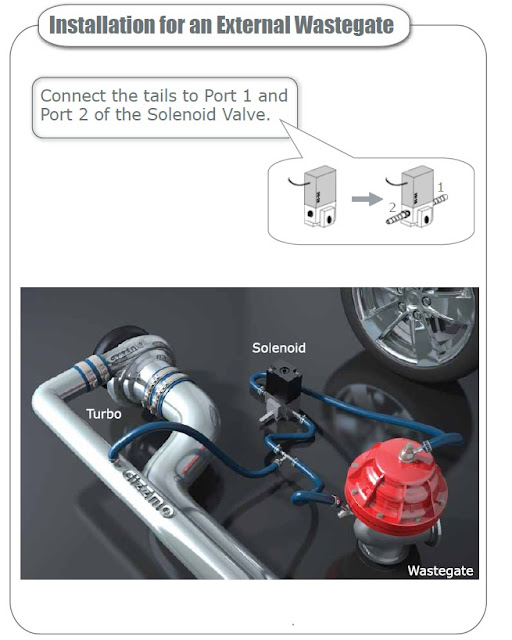 boost controller and tial wastegate install questions | mr2 owners club  forum  mr2 forum