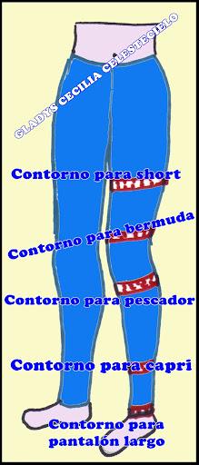 Diferentes contornos para largos de pantalón, short, etc...