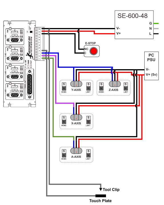 Fullscreen+capture+3252012+12018+AM pmdx 126 wiring diagram diagram wiring diagrams for diy car repairs cnc limit switch wiring diagram at pacquiaovsvargaslive.co