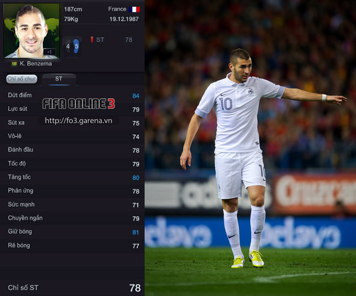 Năm thẻ tiền đạo World Cup cực hot trong FIFA Online 3 4