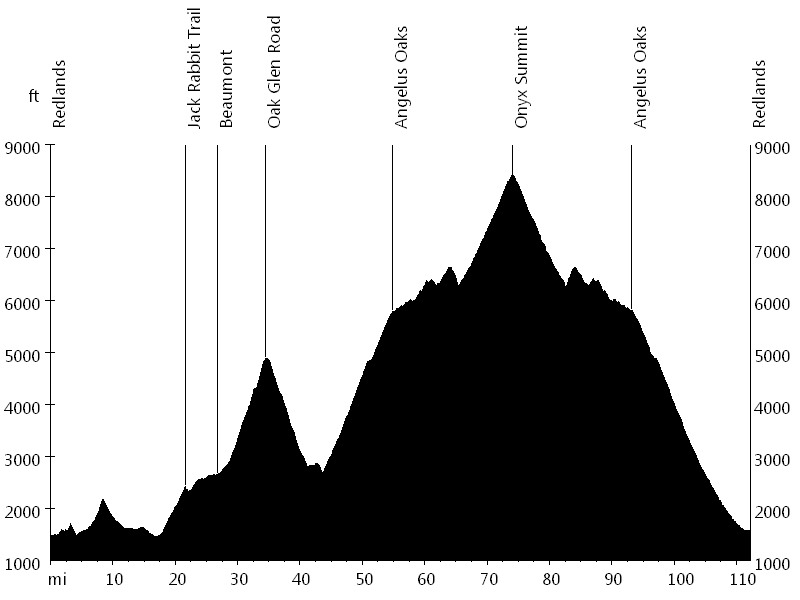 Breathless Agony • Route Profile