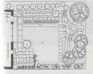 Маленький огород, схема