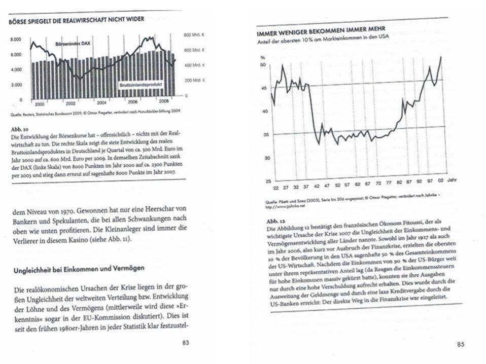 Geld, Macht, ExpertInnen. ǀ Geldsystem: hat´s Hr. Bofinger ...