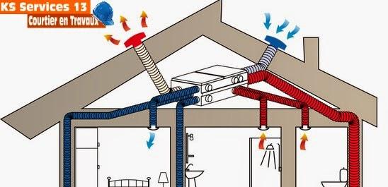 Les Différents Gouvernements Ont Mis En Place Certaines Règlementations  Concernant Les Dépenses énergétiques Des Habitations Afin De Favoriser ...