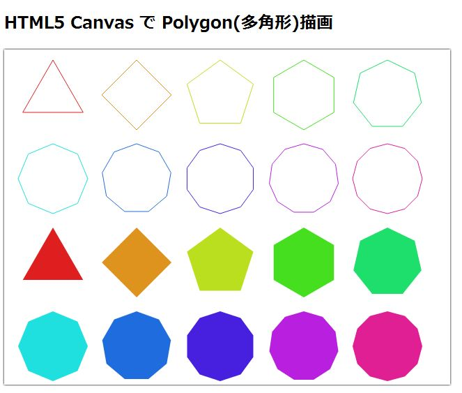 Html5 Canvas Tutorial Pdf