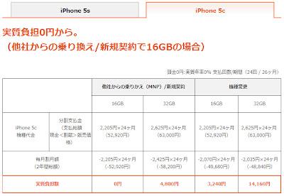KDDI iPhone5c 端末代金