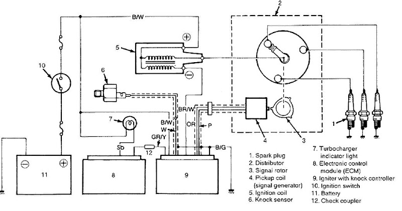 1987 Chevy Sprint Turbo Wiring Diagram
