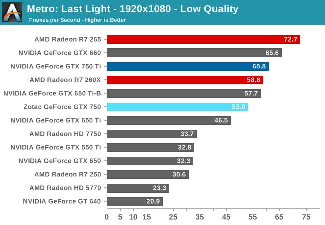 r7 260x 2gb vs gtx 750 non-ti 1gb? | Tom's Hardware Forum