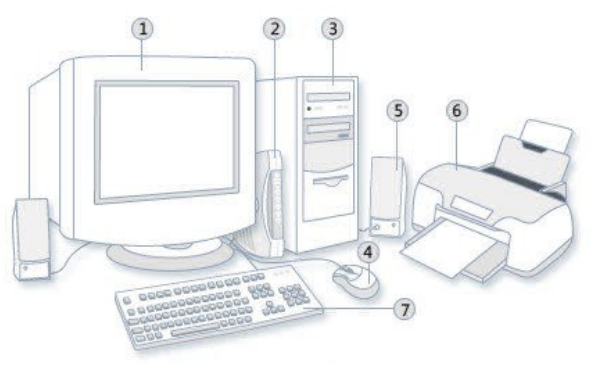 Partes externas del computador para colorear - Imagui