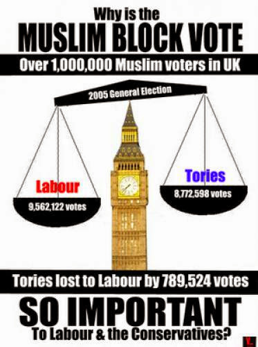 Why The Tories Love Islam