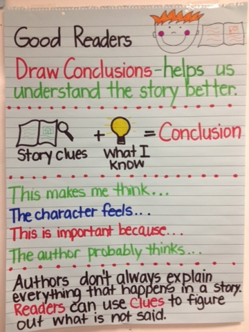 narrative essay prompts for middle school