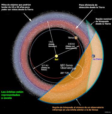 regiones_observables_para_la_caza_de_meteoritos