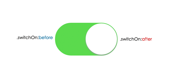 iOS Style Switch Button using CSS3 and Jquery.
