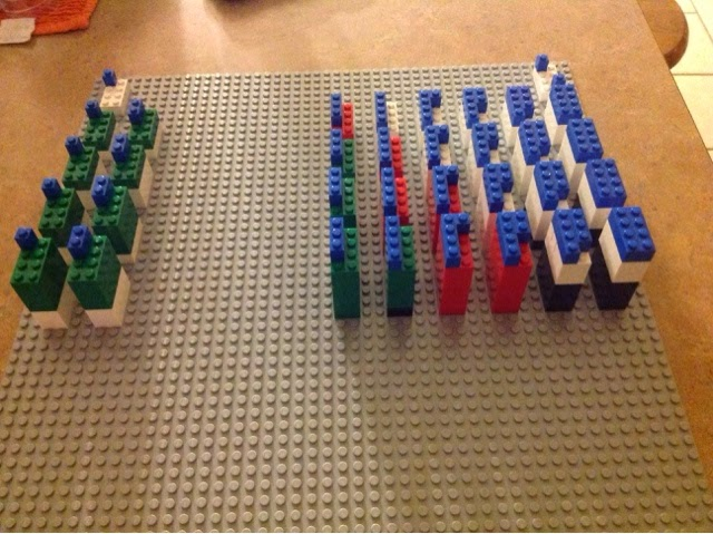 Dr Ms World Of Chemistry Main Group Only Periodic Table Using Legos