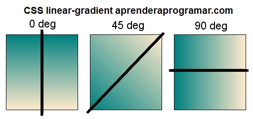 linea de gradiente css