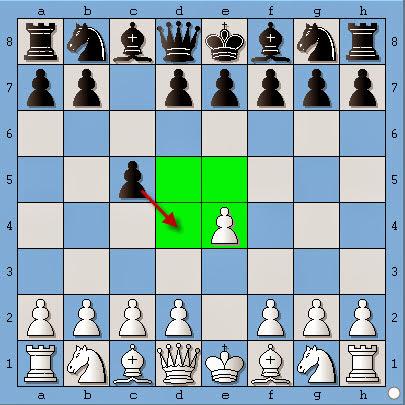 Học cờ vua | Phòng thủ Sicilian