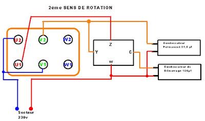 probl me de d marrage d 39 un moteur monophas page 2 forums de volta electricit. Black Bedroom Furniture Sets. Home Design Ideas