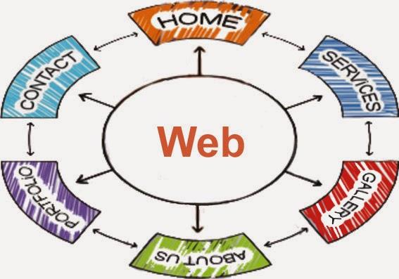 comunicación-diseño-web