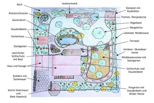 Gartenplan  Wildes Gartenglück: Gartenplan