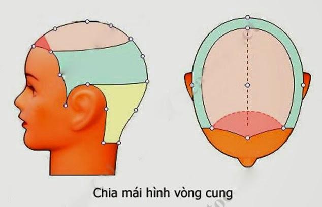 Day cat toc nu co ban huong dan cat toc mai 3 Dạy cắt tóc nữ cơ bản, Kiểu tóc ngang chúi tầng thấp