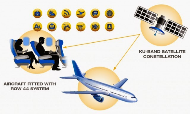 Thailand is first in Asia to introduce in flight broadband