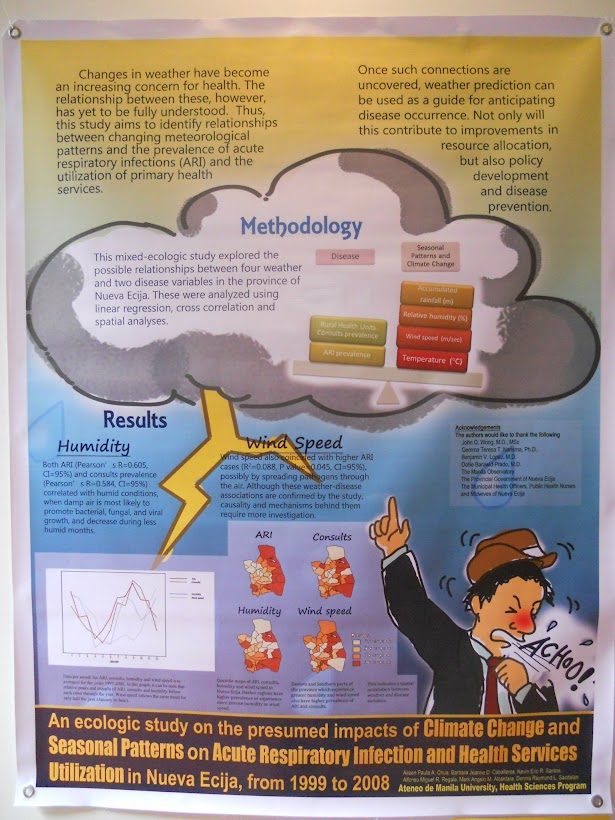 LEAN CC Poster: An ecologic study on the presumed impacts of climate change and seasonal patterns on acute respiratory infection and helath services utilization in Nueva Ecija from 1999 to 2008