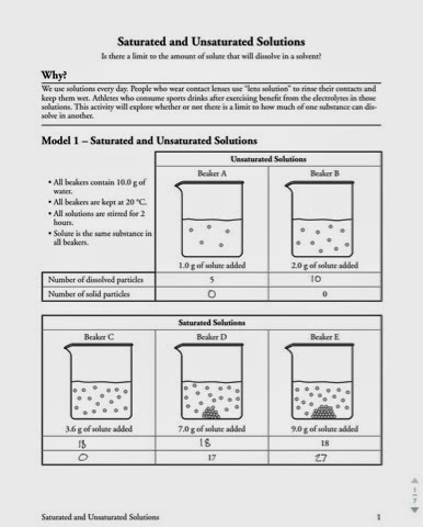 opiumchem saturated and unsaturated solutions worksheet. Black Bedroom Furniture Sets. Home Design Ideas