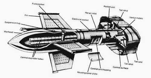 Крылатая бомба