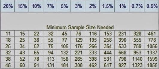G Power Sample Size Calculator Online image information