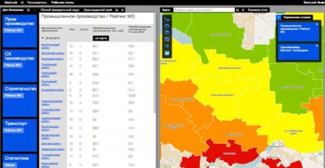 GeoLook Экономика. Рейтинг муниципальных образований: промышленность, производство, реализация гос. программ, экон. показатели, финансовые результаты за период