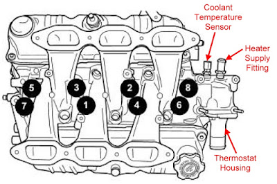T12982528 Radiator hose diagram 2008 dodge caravan likewise T10403167 1995 lumina wont cramk but in addition T13376034 Code c 2204 esb bas light stays in addition P 0900c15280216079 as well Dodge Avenger Transmission Wiring Harness. on wiring diagram for 1999 plymouth voyager