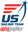 US Sailing One-Design sailing symposium for sailing teams