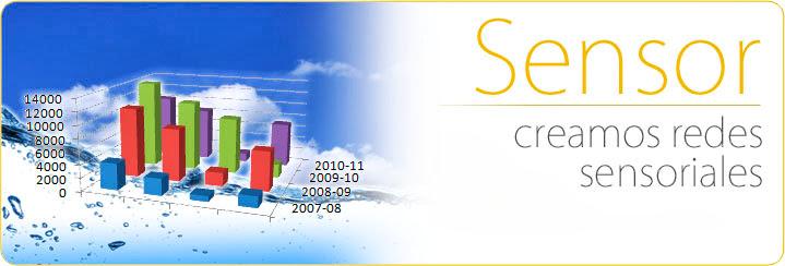 Sensor en Open Media Solutions S.L.