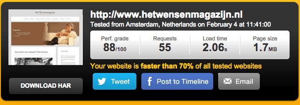 Pingdom Website Speed Test voor hetwensenmagazijn.nl