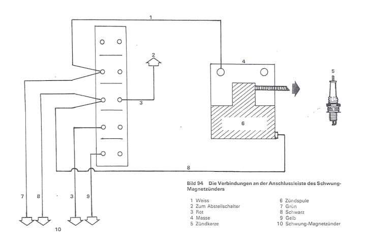 bultaco alpina wiring diagram z  ndungsproblem    bultaco    350 technik f  r klassische  z  ndungsproblem    bultaco    350 technik f  r klassische