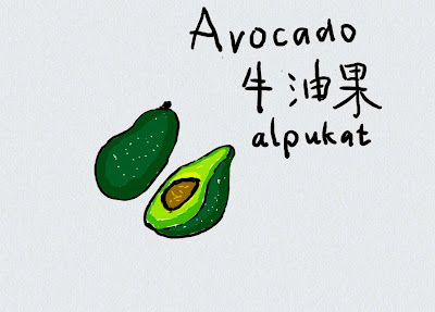 avocado cartoon drawing