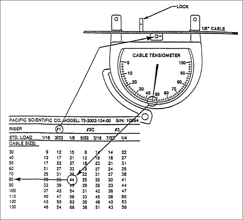 Тензиометр фото
