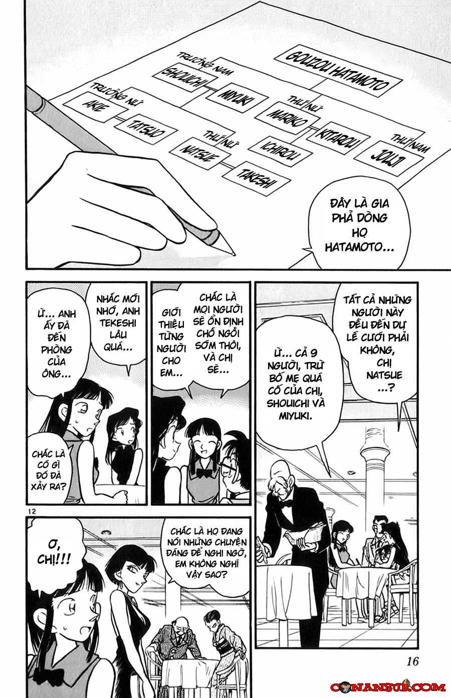 cn 013, Thám tử lừng danh Conan chap 20    NarutoSub