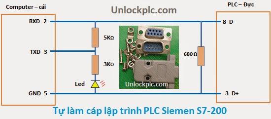 Cáp lập trình PPI S7-200