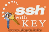 How To Create SSH Keys with PuTTY