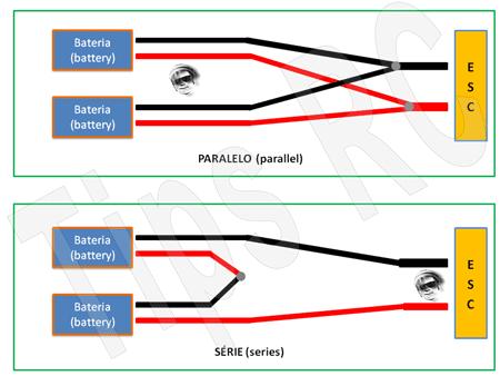 Ligações de baterias Pararelo-serie
