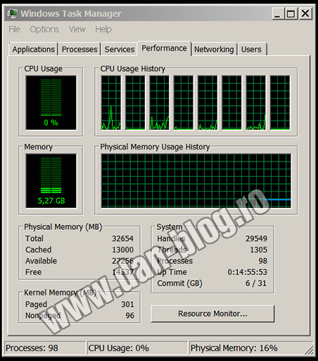 old windows 7 task manager for windows 8 Windows 7 Task Manager, pe Windows 8
